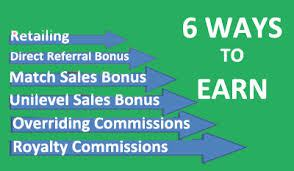 ways-to-earn-aim-global