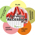 surviving-recession