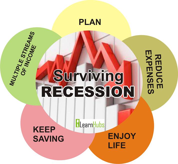 surviving-recession
